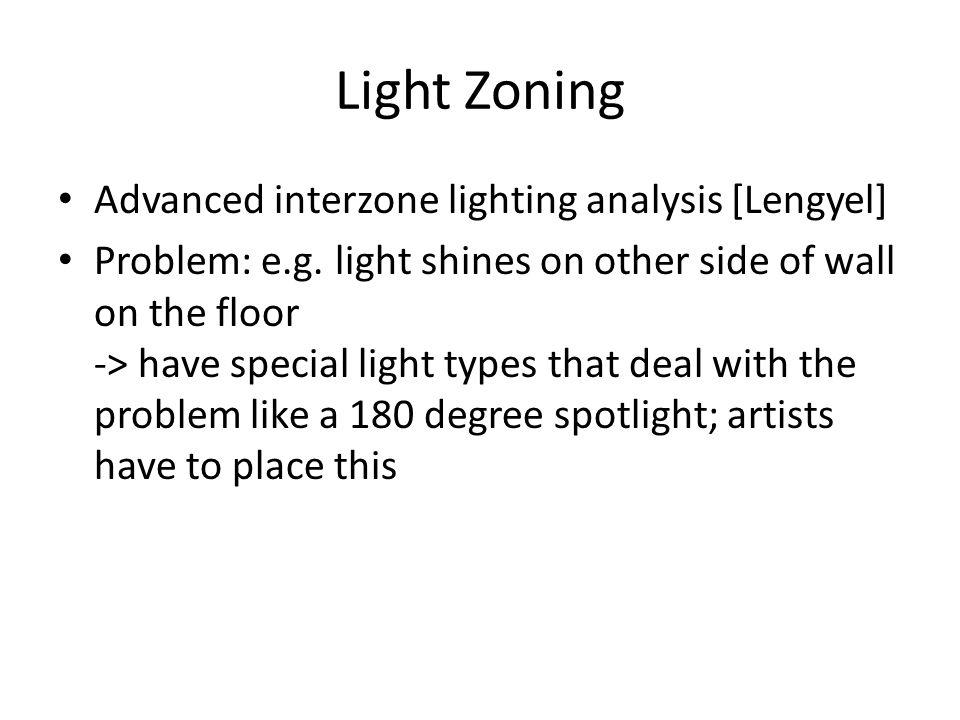 Light Zoning Advanced interzone lighting analysis [Lengyel]